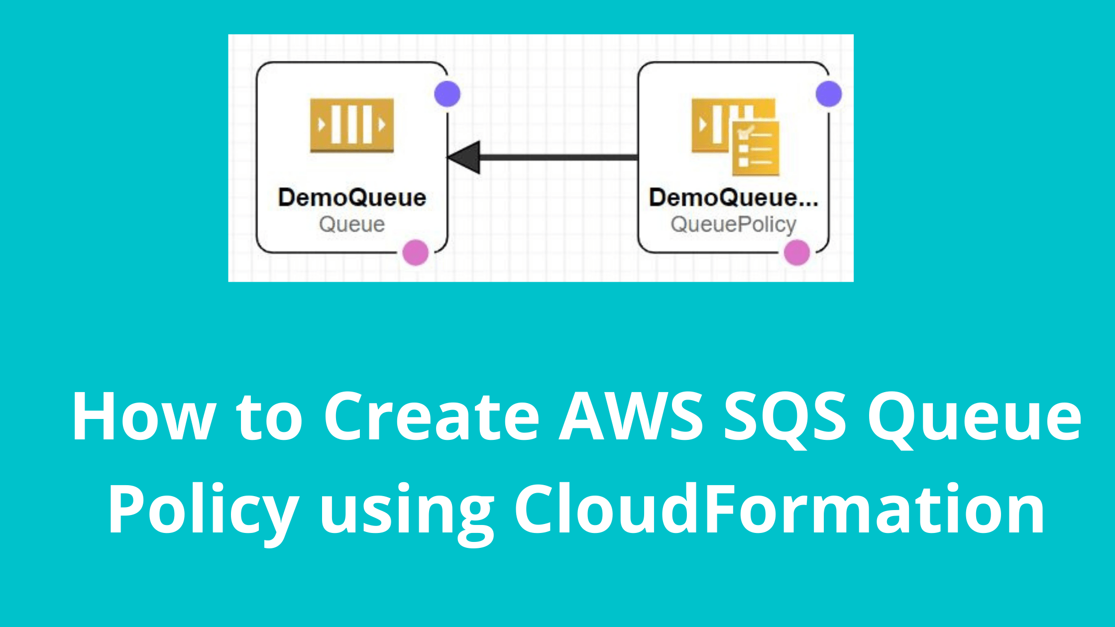 How to Create AWS SQS Queue Policy using CloudFormation