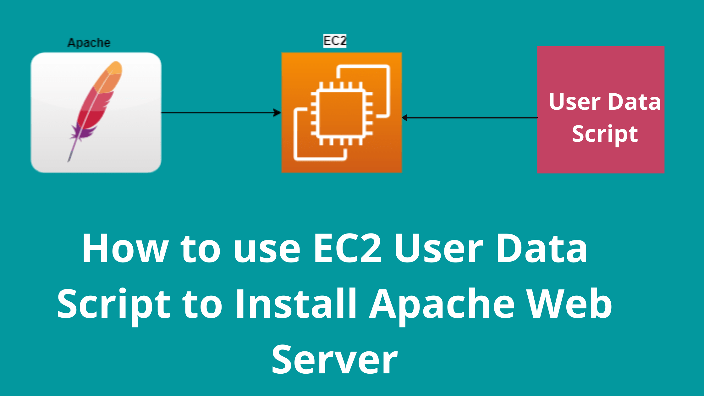 How to use EC2 User Data Script to Install Apache Web Server