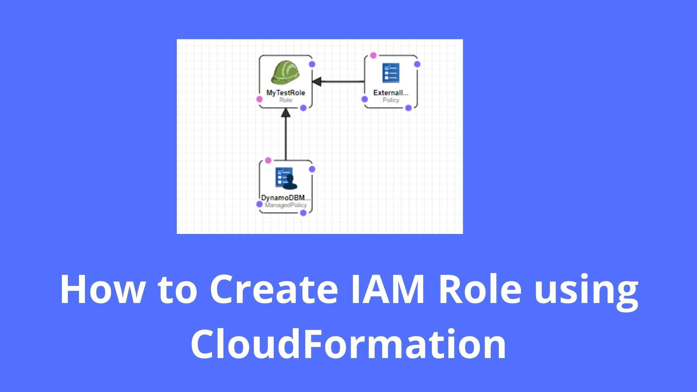 How to Create IAM Role using CloudFormation